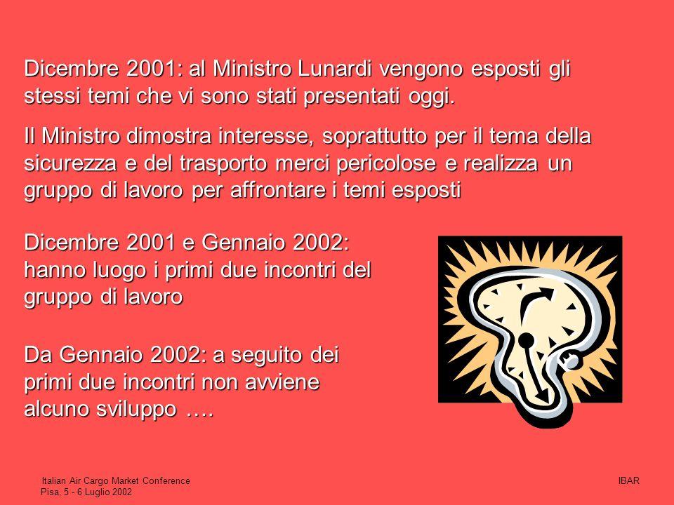 Dicembre 2001: al Ministro Lunardi vengono esposti gli stessi temi che vi sono stati presentati oggi.