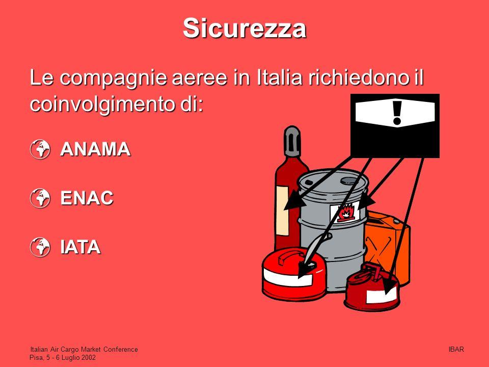 Sicurezza Le compagnie aeree in Italia richiedono il coinvolgimento di: ANAMA. ENAC. IATA.