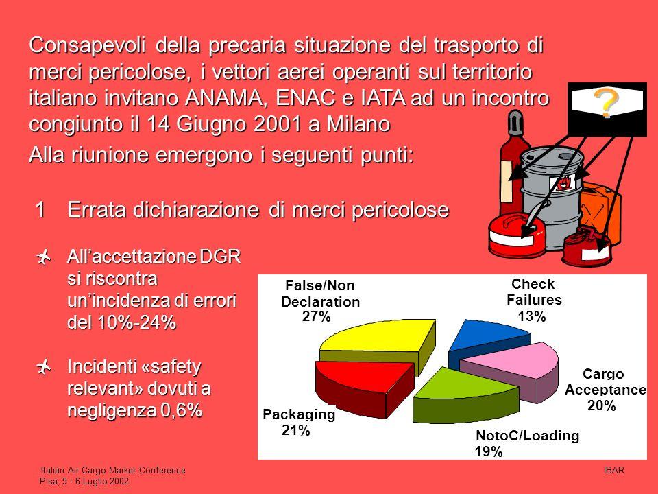 Consapevoli della precaria situazione del trasporto di merci pericolose, i vettori aerei operanti sul territorio italiano invitano ANAMA, ENAC e IATA ad un incontro congiunto il 14 Giugno 2001 a Milano