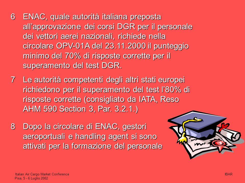 ENAC, quale autorità italiana preposta all'approvazione dei corsi DGR per il personale dei vettori aerei nazionali, richiede nella circolare OPV-01A del 23.11.2000 il punteggio minimo del 70% di risposte corrette per il superamento del test DGR.