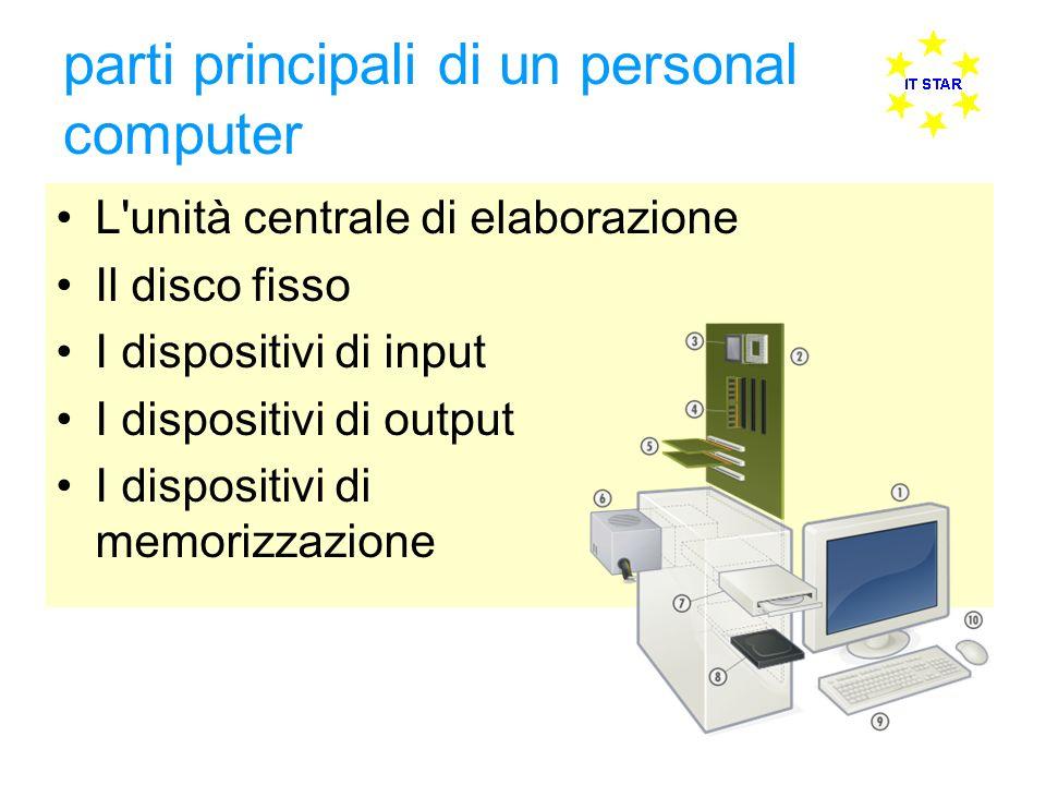 parti principali di un personal computer