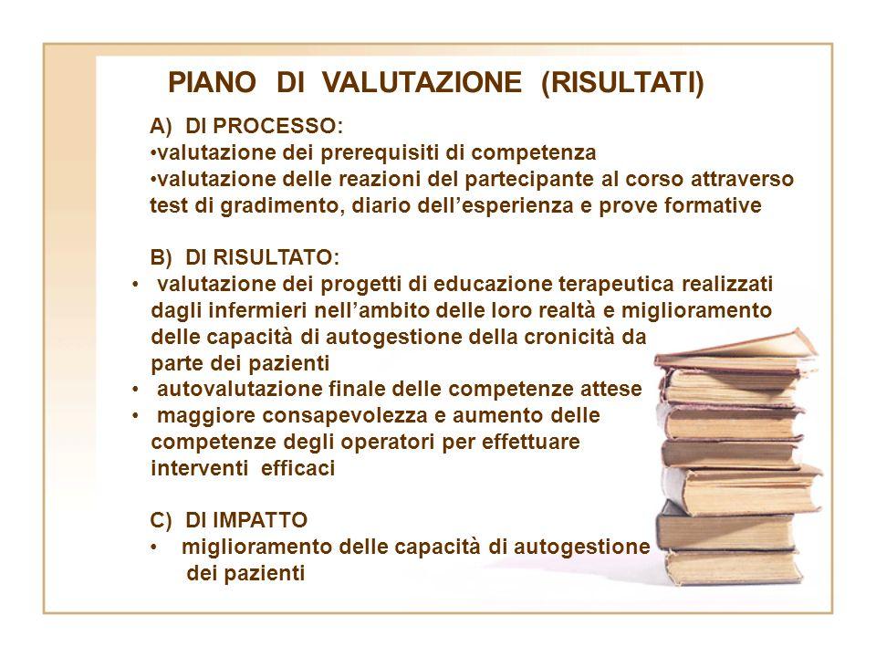 PIANO DI VALUTAZIONE (RISULTATI)