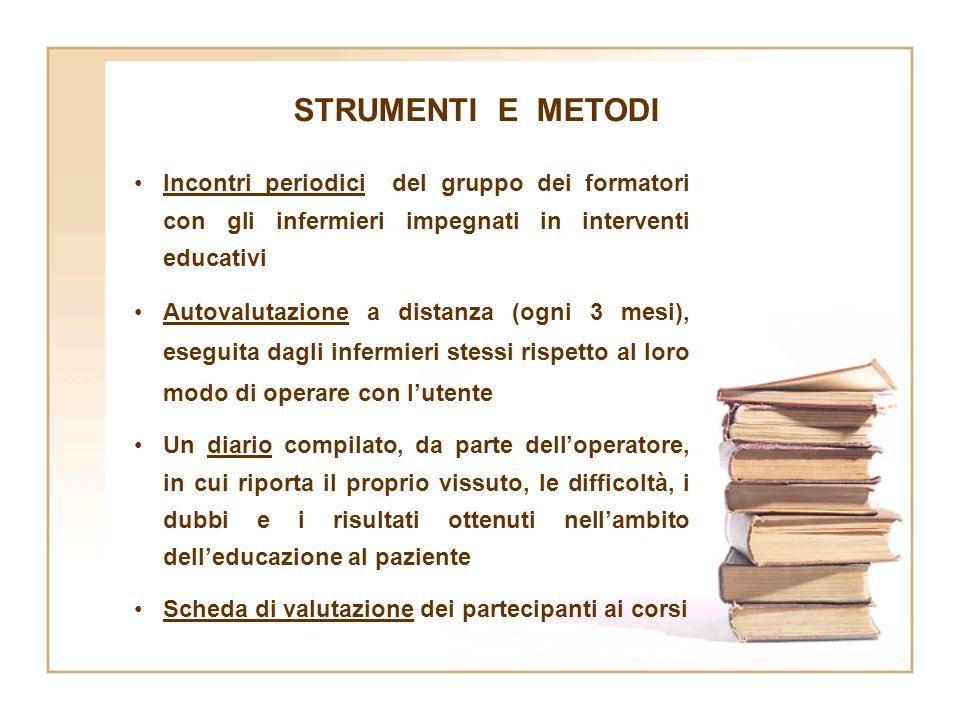 STRUMENTI E METODI Incontri periodici del gruppo dei formatori con gli infermieri impegnati in interventi educativi.