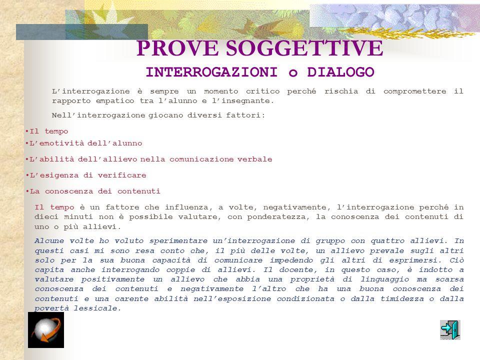 PROVE SOGGETTIVE INTERROGAZIONI o DIALOGO