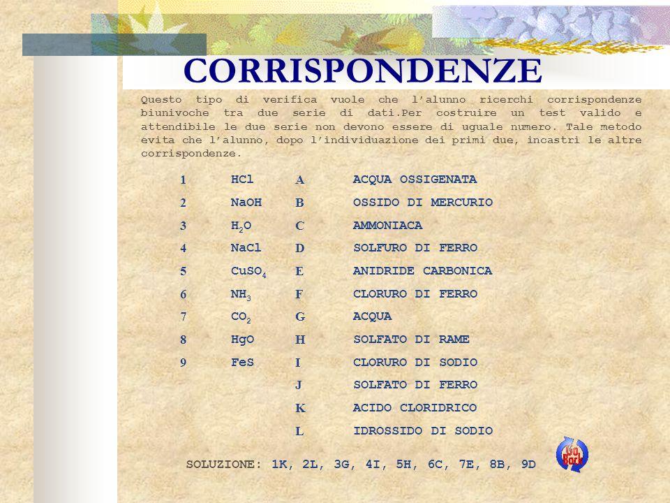 CORRISPONDENZE 1 HCl A ACQUA OSSIGENATA 2 NaOH B OSSIDO DI MERCURIO 3