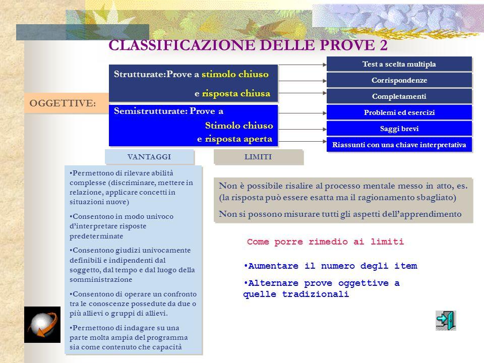CLASSIFICAZIONE DELLE PROVE 2
