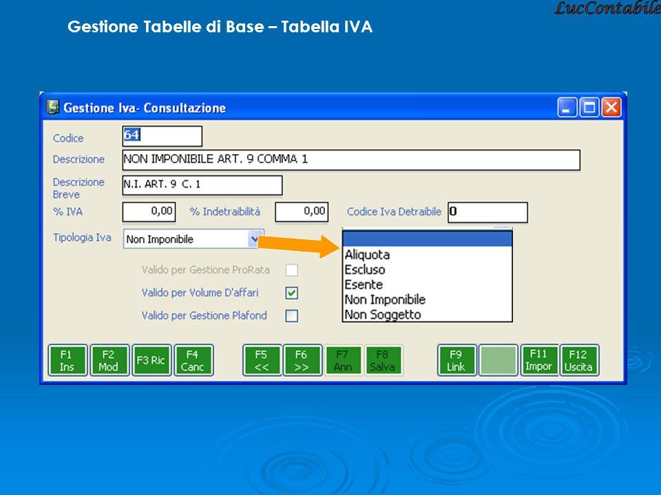 LucContabile Gestione Tabelle di Base – Tabella IVA