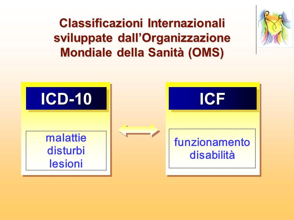 ICD-10 ICF Classificazioni Internazionali
