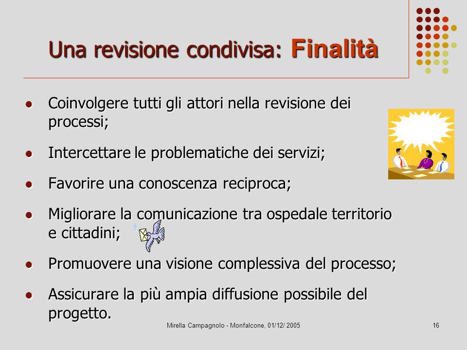 Una revisione condivisa: Finalità
