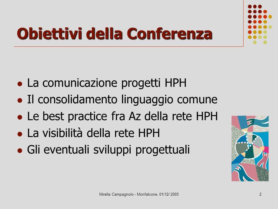 Obiettivi della Conferenza