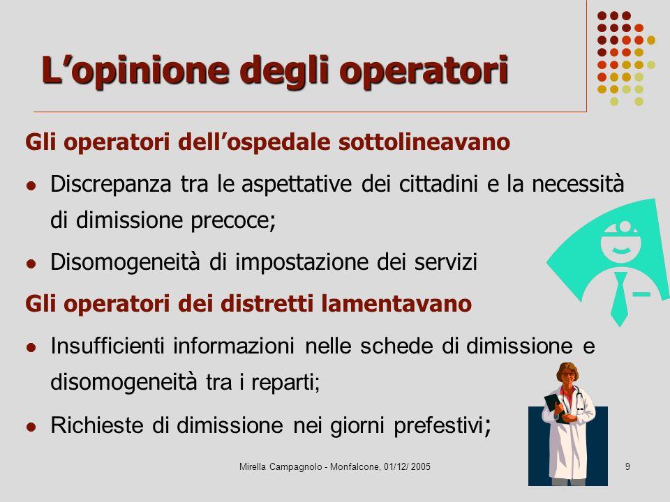 L'opinione degli operatori