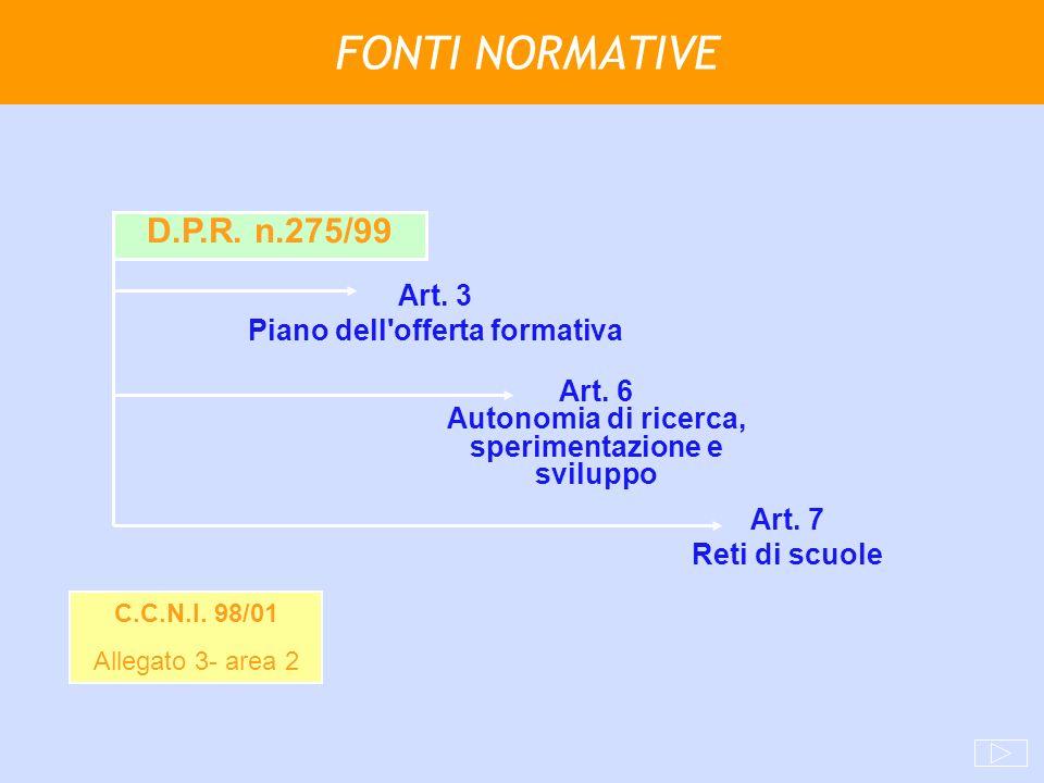FONTI NORMATIVE D.P.R. n.275/99 Art. 3 Piano dell offerta formativa