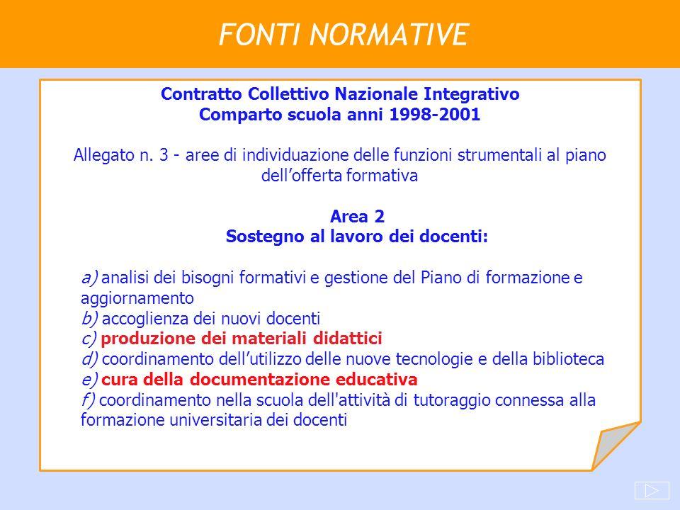 FONTI NORMATIVE Contratto Collettivo Nazionale Integrativo