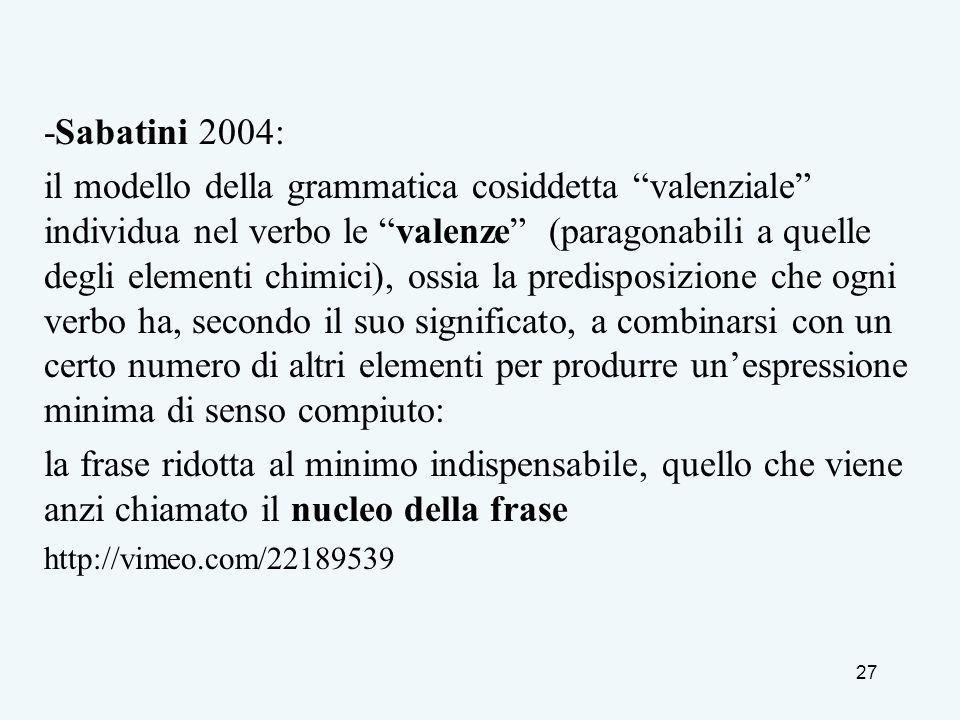 -Sabatini 2004: