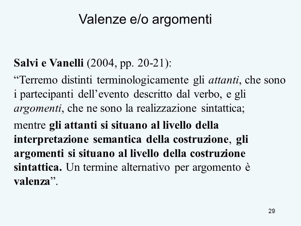 Valenze e/o argomenti Salvi e Vanelli (2004, pp. 20-21):