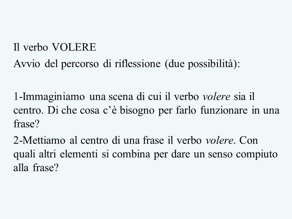Il verbo VOLERE Avvio del percorso di riflessione (due possibilità):