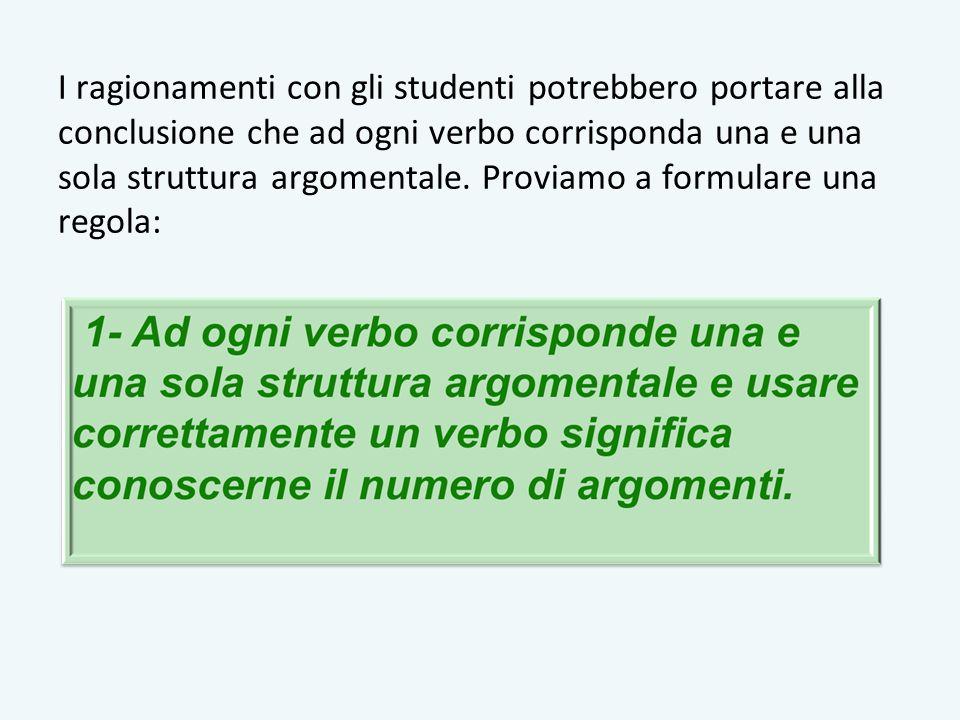 I ragionamenti con gli studenti potrebbero portare alla conclusione che ad ogni verbo corrisponda una e una sola struttura argomentale.