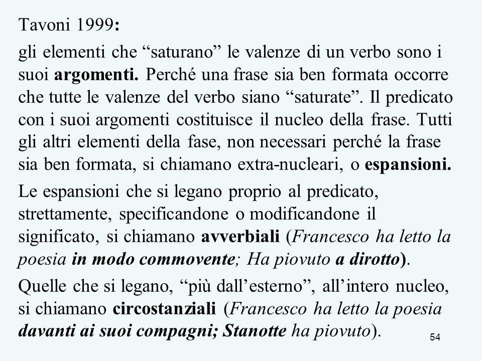 Tavoni 1999: