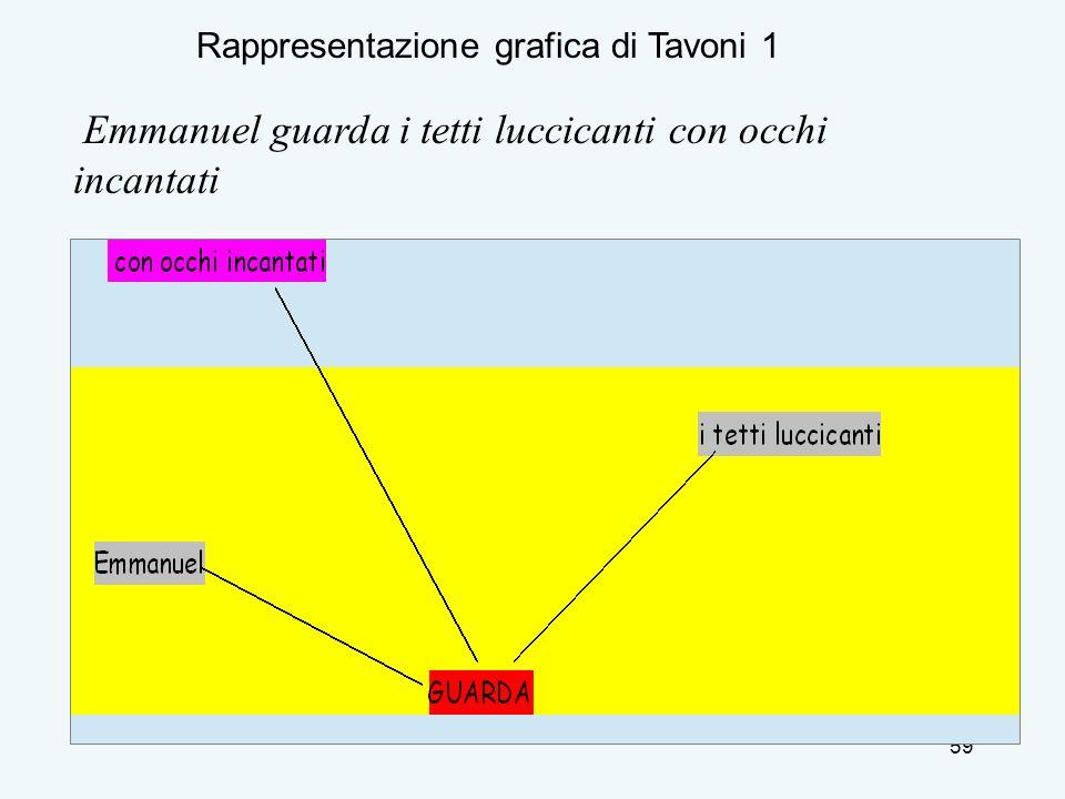 Rappresentazione grafica di Tavoni 1