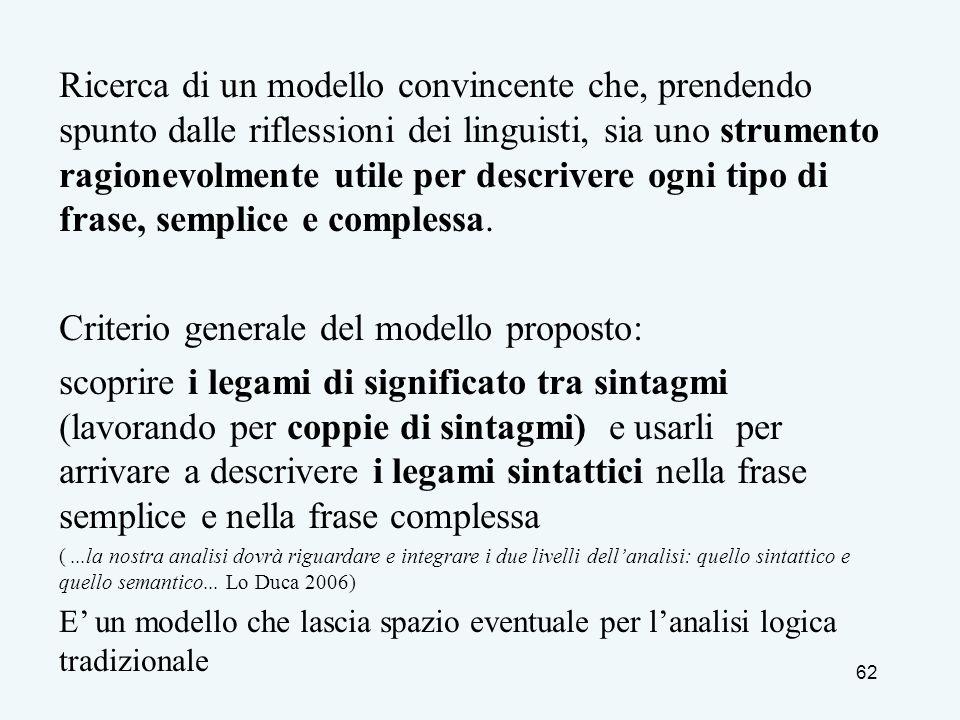 Criterio generale del modello proposto: