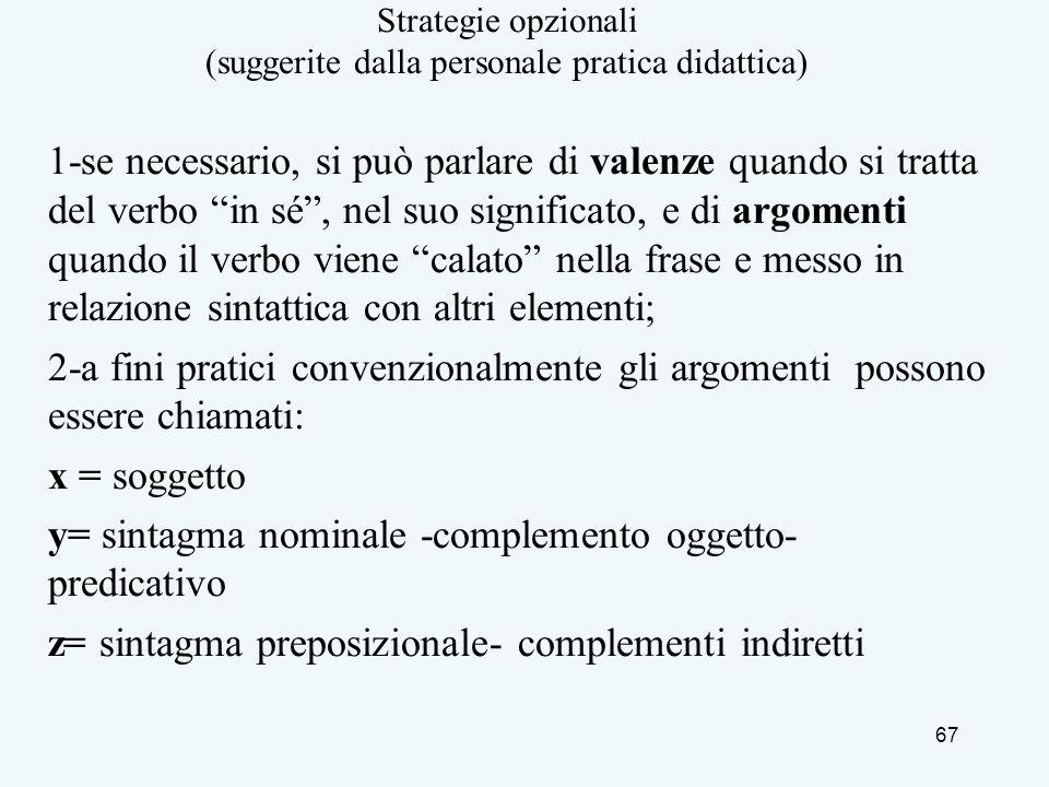 Strategie opzionali (suggerite dalla personale pratica didattica)