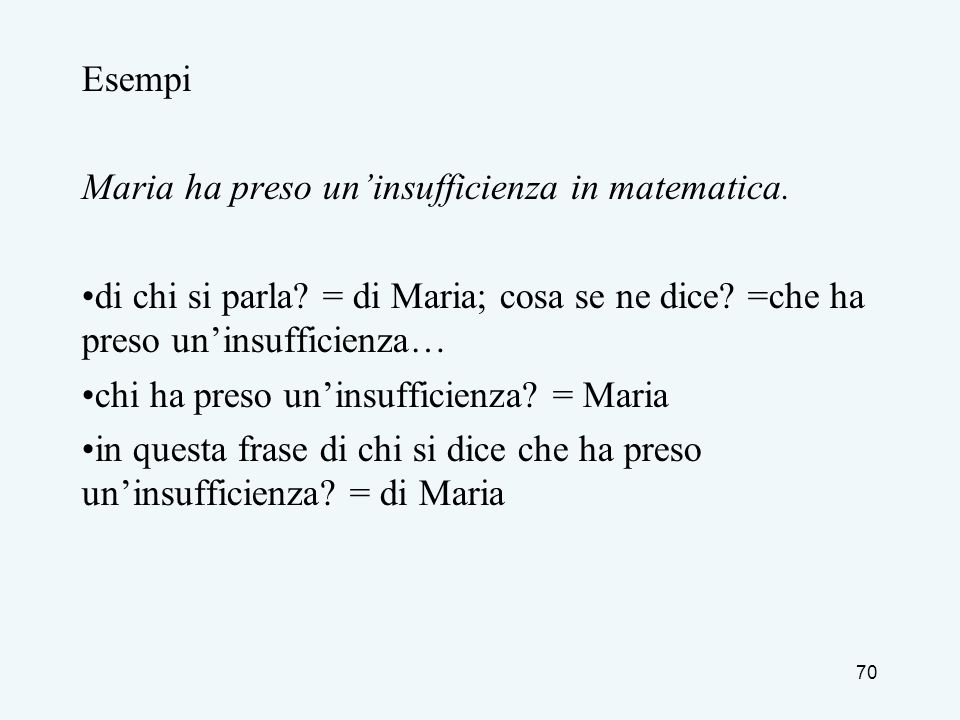 Maria ha preso un'insufficienza in matematica.