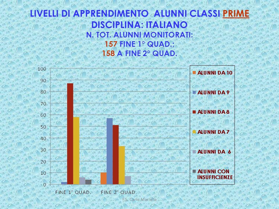 LIVELLI DI APPRENDIMENTO ALUNNI CLASSI PRIME DISCIPLINA: ITALIANO N