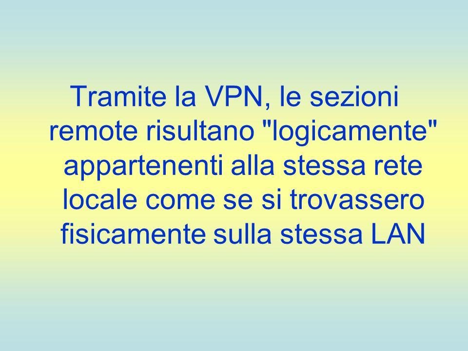 Tramite la VPN, le sezioni remote risultano logicamente appartenenti alla stessa rete locale come se si trovassero fisicamente sulla stessa LAN