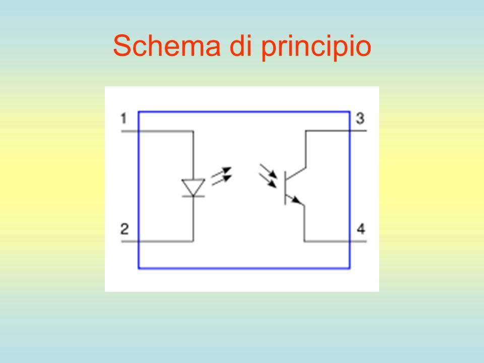 Schema di principio