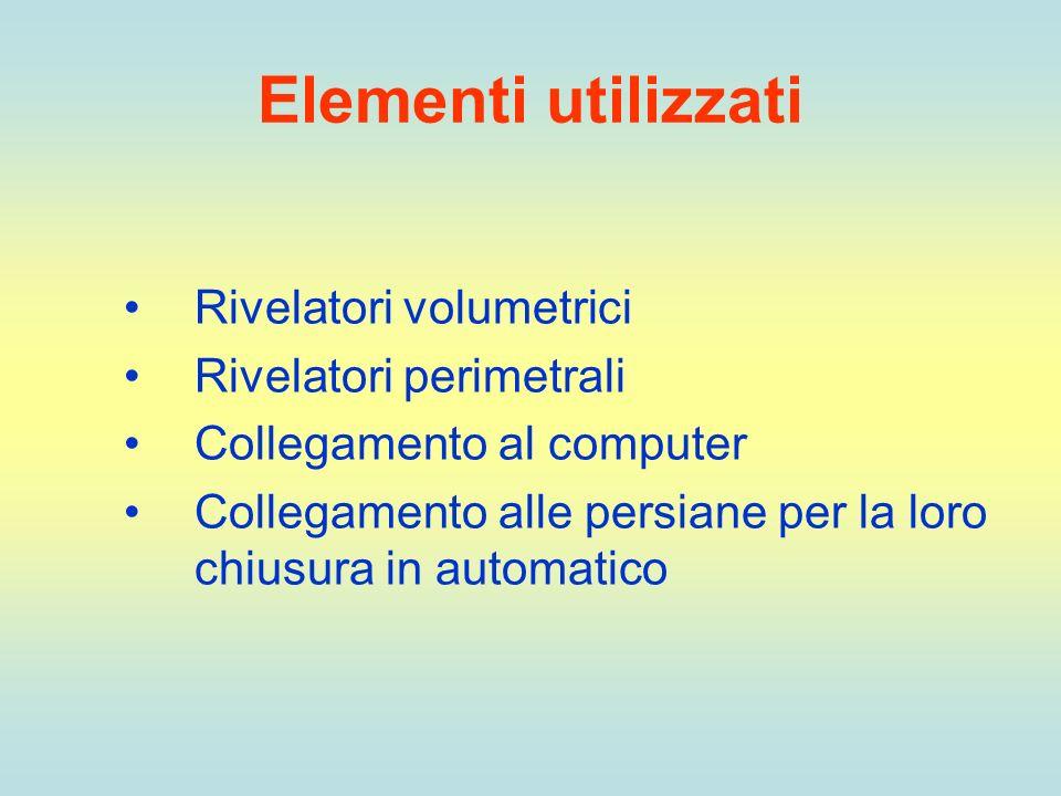 Elementi utilizzati Rivelatori volumetrici Rivelatori perimetrali