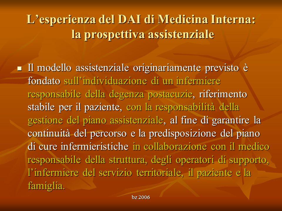 L'esperienza del DAI di Medicina Interna: la prospettiva assistenziale