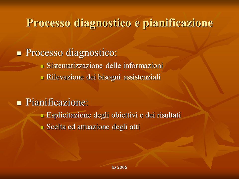 Processo diagnostico e pianificazione