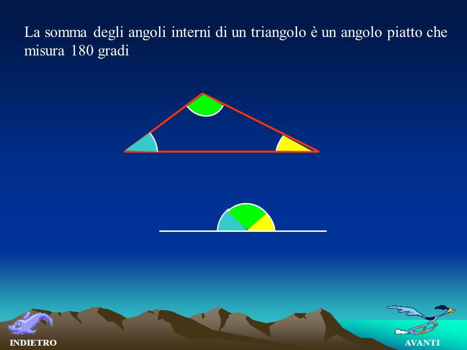 La somma degli angoli interni di un triangolo è un angolo piatto che misura 180 gradi