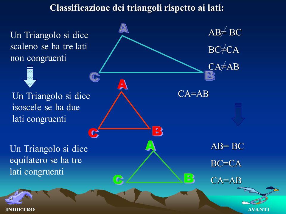 Classificazione dei triangoli rispetto ai lati:
