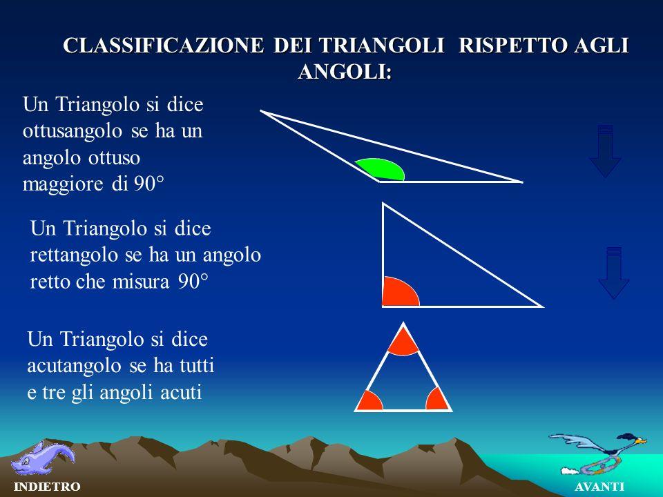 CLASSIFICAZIONE DEI TRIANGOLI RISPETTO AGLI ANGOLI: