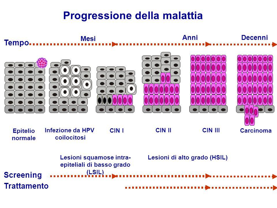 Progressione della malattia
