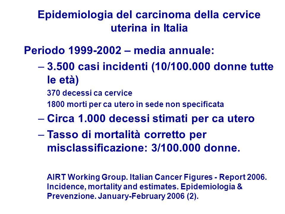 Epidemiologia del carcinoma della cervice uterina in Italia