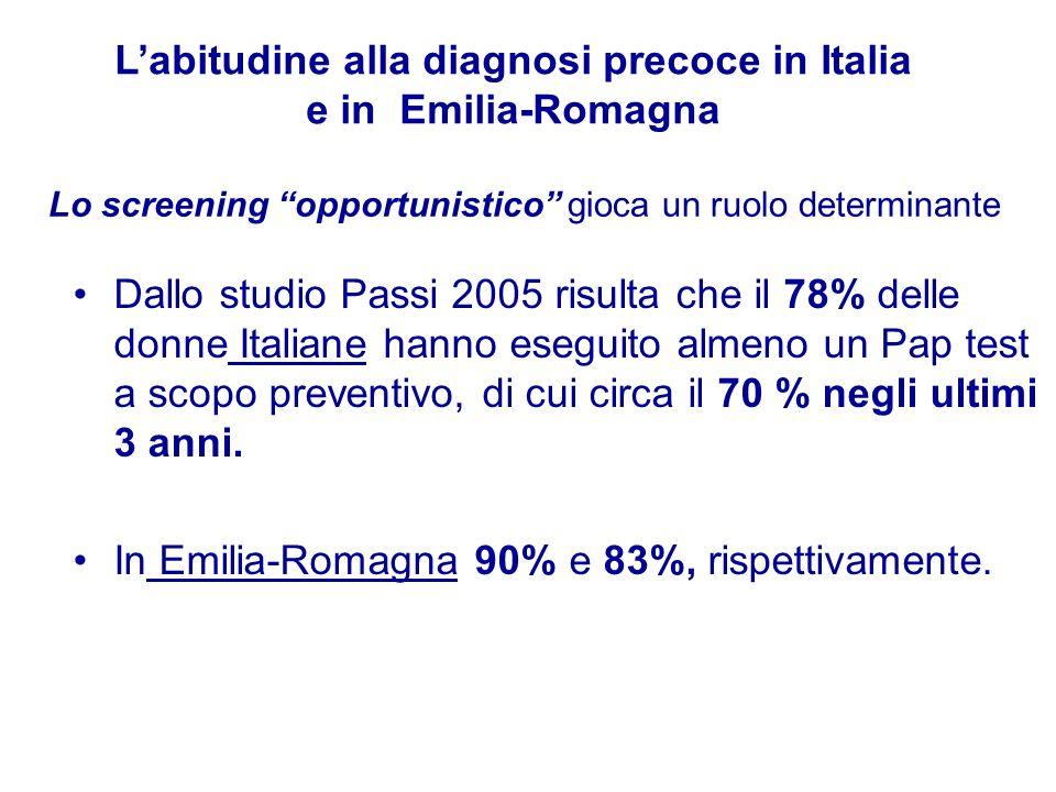 L'abitudine alla diagnosi precoce in Italia e in Emilia-Romagna