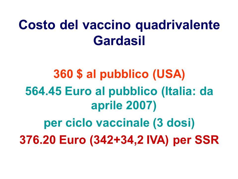 Costo del vaccino quadrivalente Gardasil