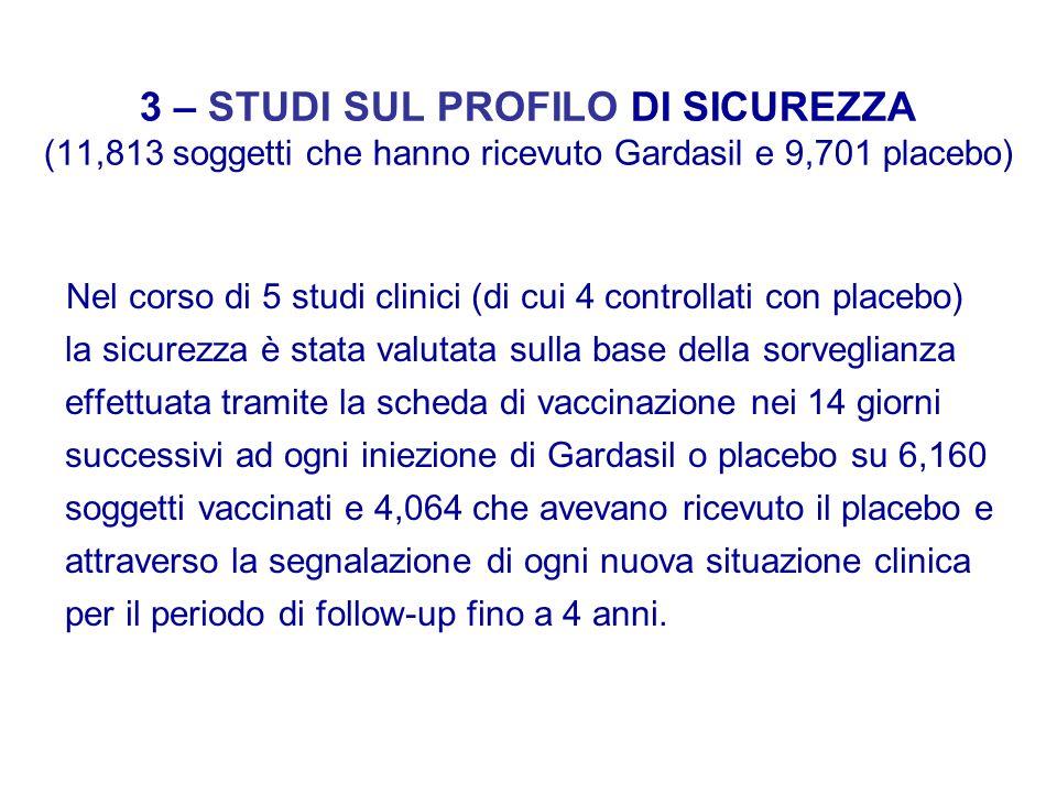 3 – STUDI SUL PROFILO DI SICUREZZA (11,813 soggetti che hanno ricevuto Gardasil e 9,701 placebo)
