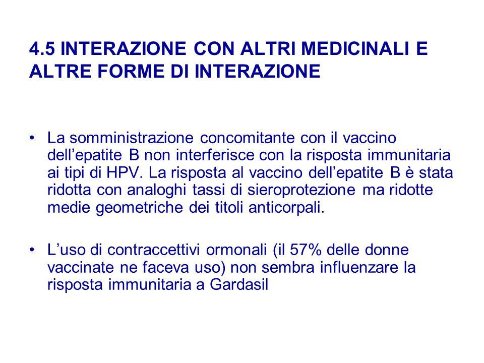 4.5 INTERAZIONE CON ALTRI MEDICINALI E ALTRE FORME DI INTERAZIONE