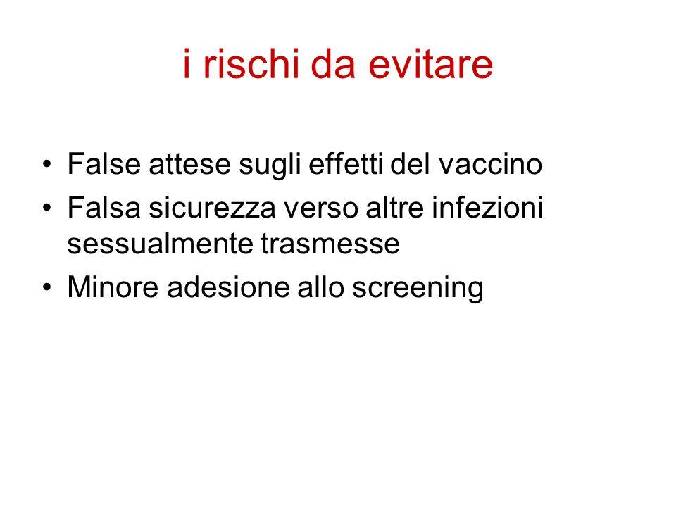 i rischi da evitare False attese sugli effetti del vaccino