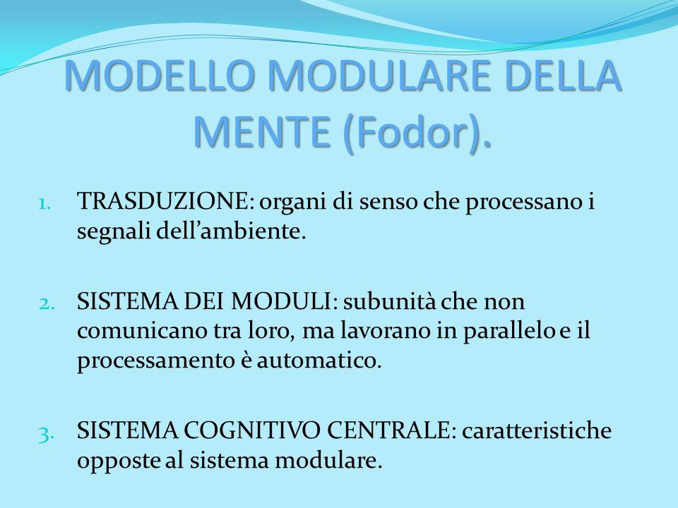 MODELLO MODULARE DELLA MENTE (Fodor).