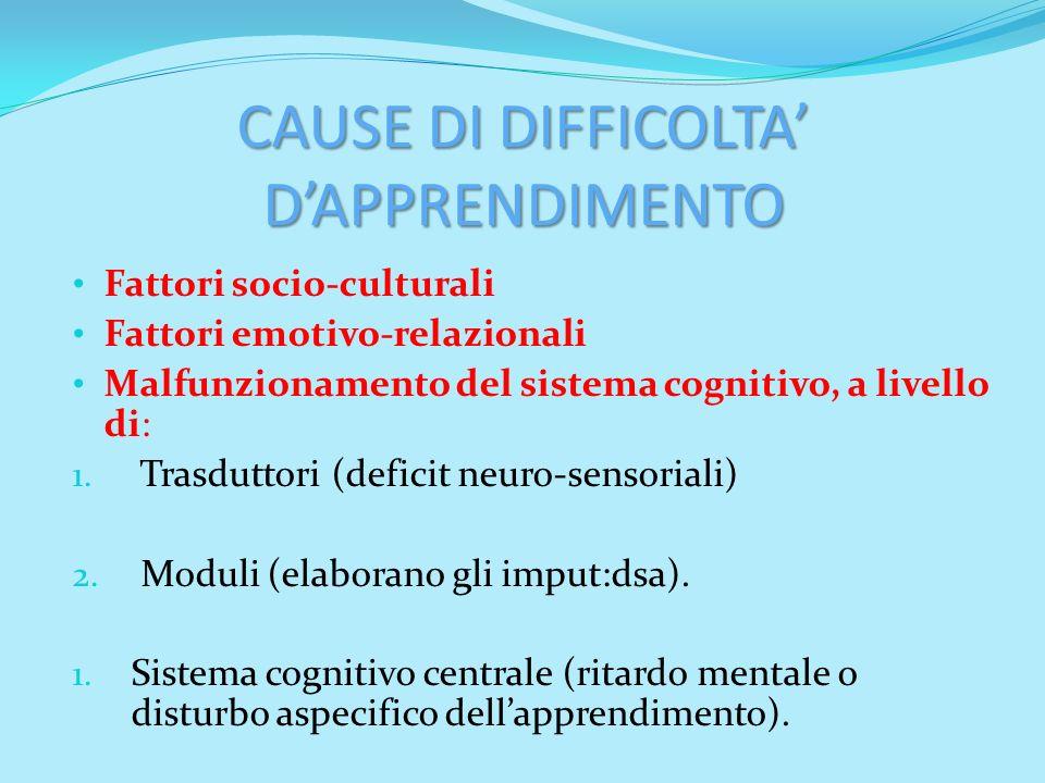 CAUSE DI DIFFICOLTA' D'APPRENDIMENTO