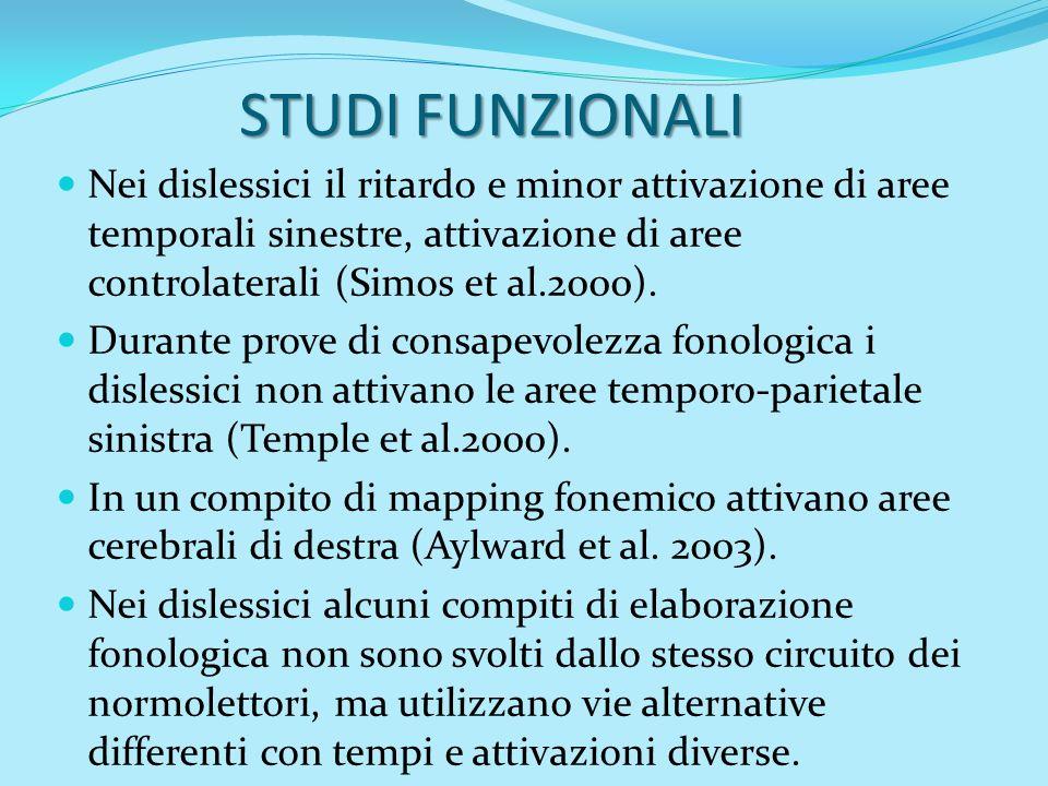 STUDI FUNZIONALI Nei dislessici il ritardo e minor attivazione di aree temporali sinestre, attivazione di aree controlaterali (Simos et al.2000).
