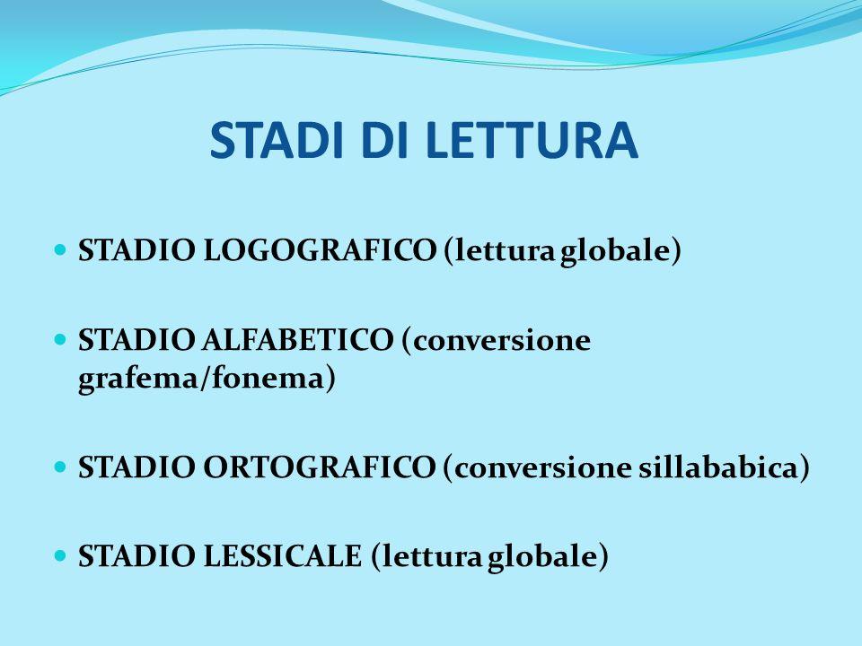 STADI DI LETTURA STADIO LOGOGRAFICO (lettura globale)