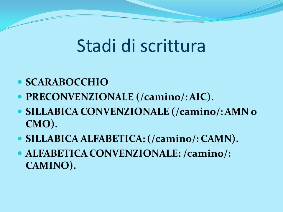 Stadi di scrittura SCARABOCCHIO PRECONVENZIONALE (/camino/: AIC).