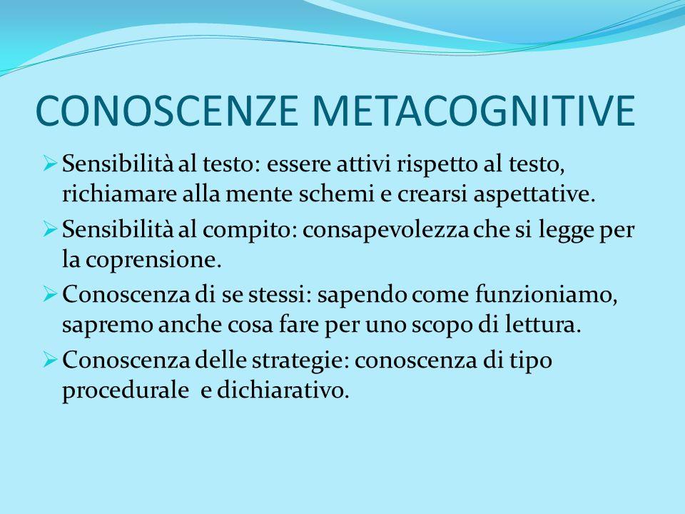 CONOSCENZE METACOGNITIVE