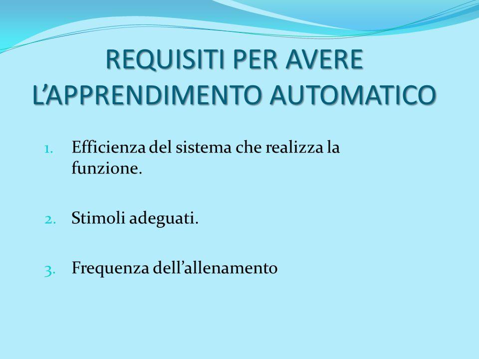 REQUISITI PER AVERE L'APPRENDIMENTO AUTOMATICO
