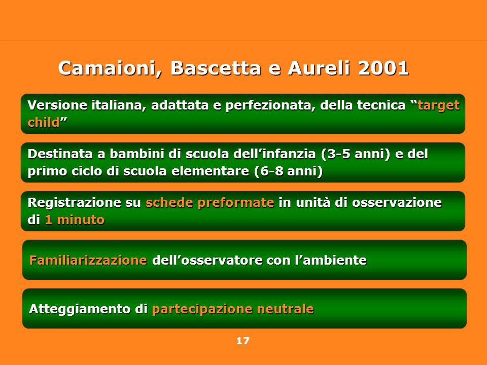 Camaioni, Bascetta e Aureli 2001